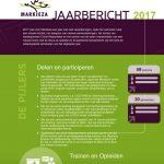 14 nieuwe partners en gelijkwaardigheid